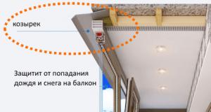 Защита балкона от дождя - козырек