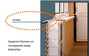 Защита балкона от дождя - отлив