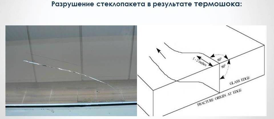 Термошок в стеклопакетах