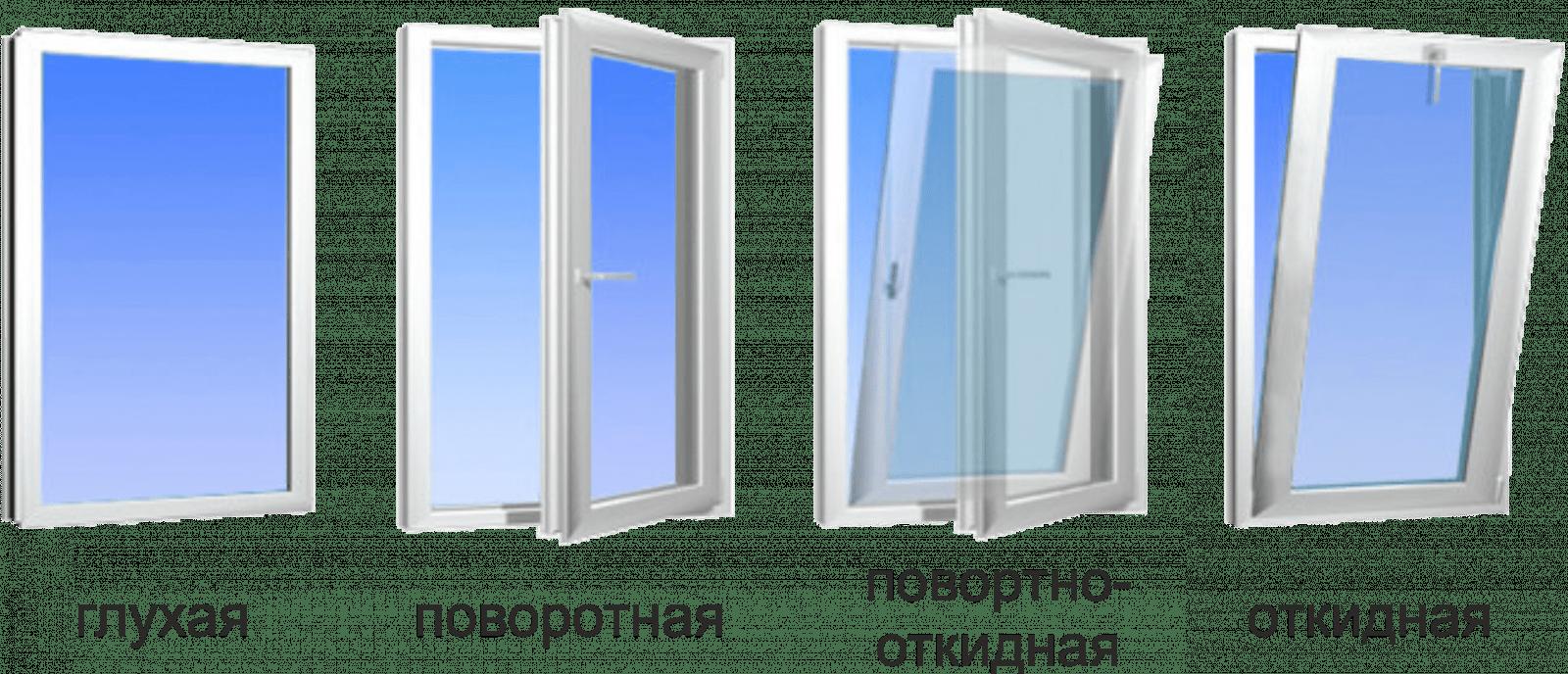 Выбор системы открывания пластикового окна